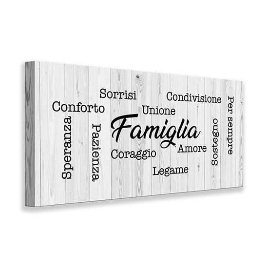Quadro con scritte per la famiglia